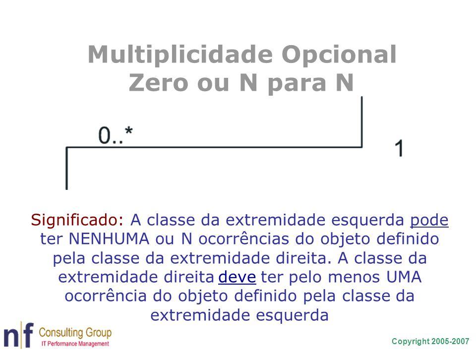 Copyright 2005-2007 Multiplicidade Opcional Zero ou N para N Significado: A classe da extremidade esquerda pode ter NENHUMA ou N ocorrências do objeto