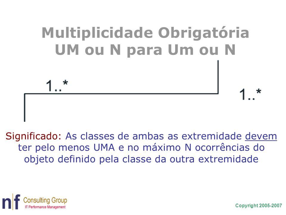 Copyright 2005-2007 Multiplicidade Obrigatória UM ou N para Um ou N Significado: As classes de ambas as extremidade devem ter pelo menos UMA e no máxi