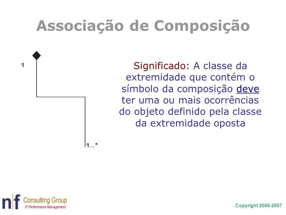 Copyright 2005-2007 Associação de Composição Significado: A classe da extremidade que contém o símbolo da composição deve ter uma ou mais ocorrências