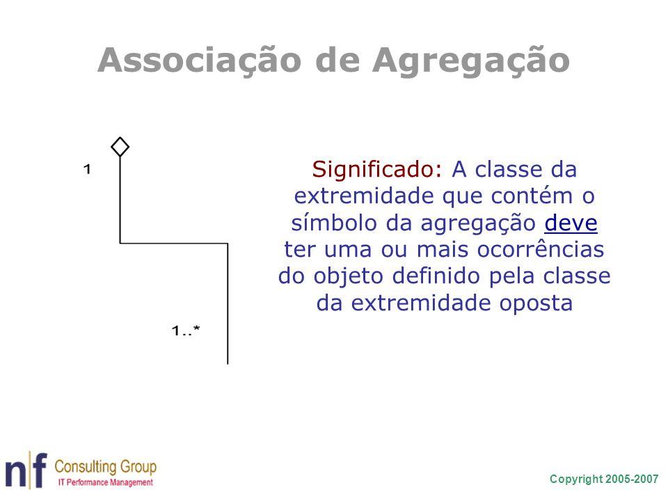 Copyright 2005-2007 Associação de Agregação Significado: A classe da extremidade que contém o símbolo da agregação deve ter uma ou mais ocorrências do