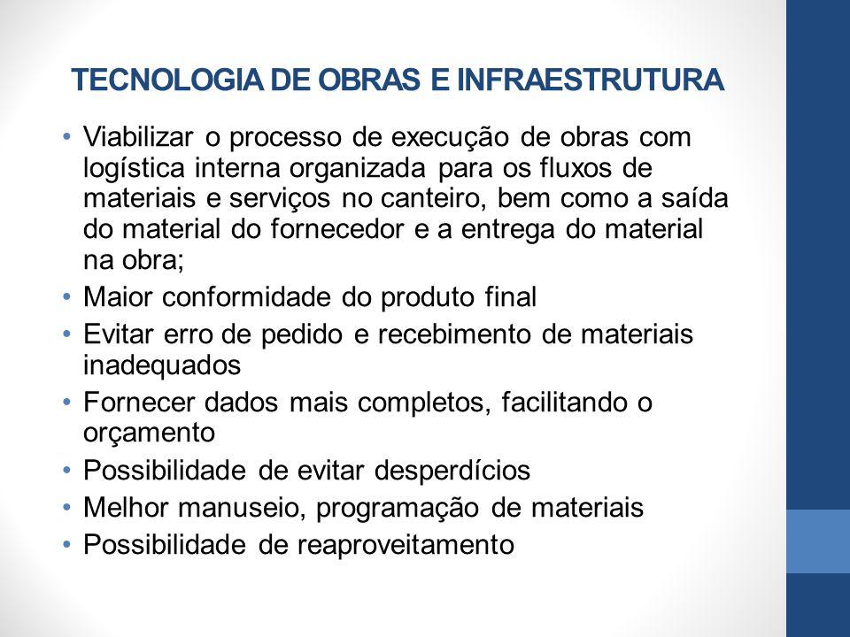 TECNOLOGIA DE OBRAS E INFRAESTRUTURA Viabilizar o processo de execução de obras com logística interna organizada para os fluxos de materiais e serviço