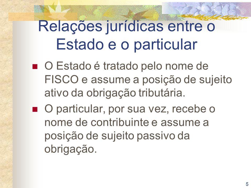 5 Relações jurídicas entre o Estado e o particular O Estado é tratado pelo nome de FISCO e assume a posição de sujeito ativo da obrigação tributária.