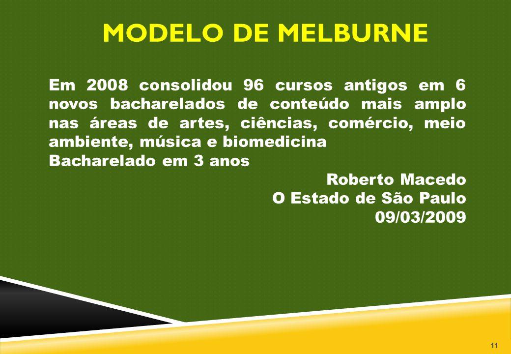 11 MODELO DE MELBURNE Em 2008 consolidou 96 cursos antigos em 6 novos bacharelados de conteúdo mais amplo nas áreas de artes, ciências, comércio, meio