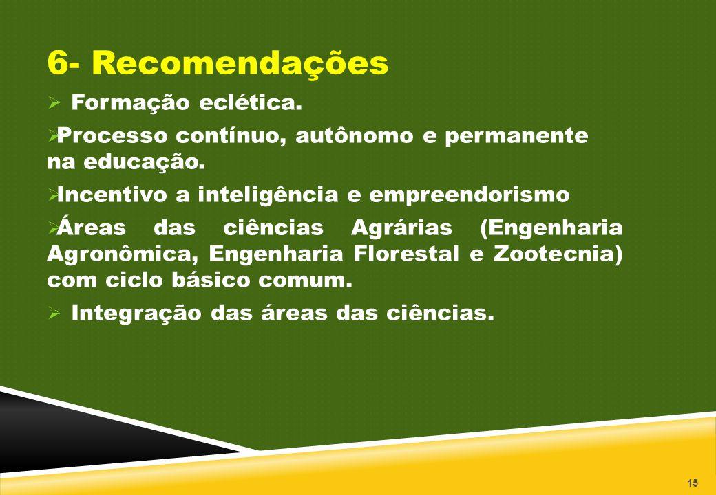 15 6- Recomendações  Formação eclética.  Processo contínuo, autônomo e permanente na educação.  Incentivo a inteligência e empreendorismo  Áreas d