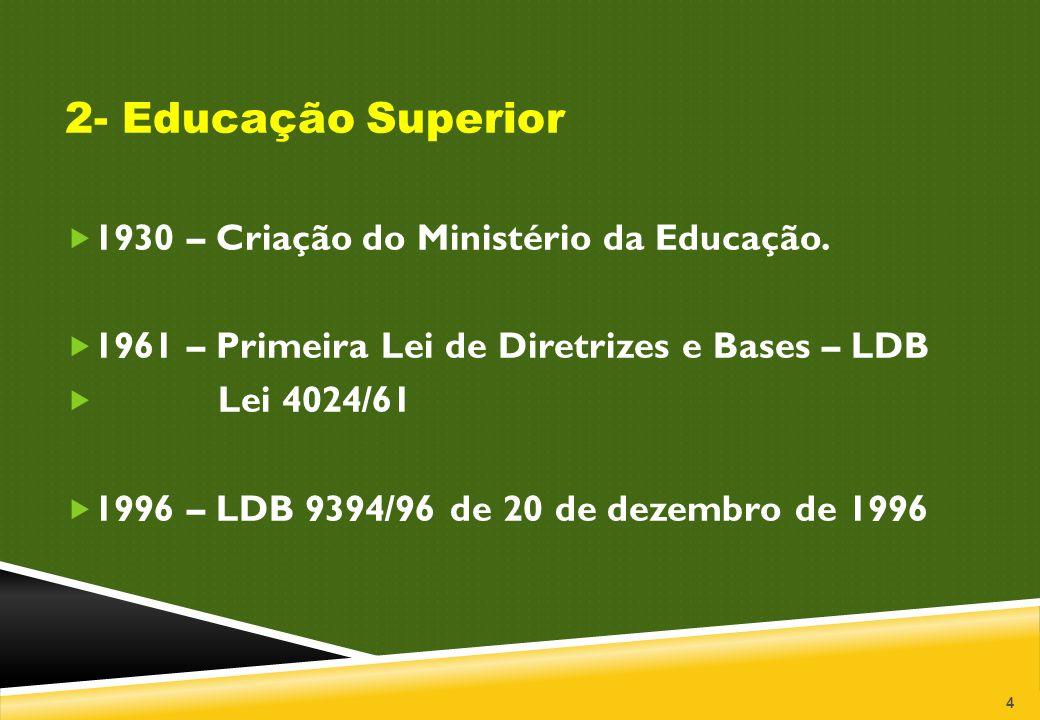 4 2- Educação Superior  1930 – Criação do Ministério da Educação.  1961 – Primeira Lei de Diretrizes e Bases – LDB  Lei 4024/61  1996 – LDB 9394/9