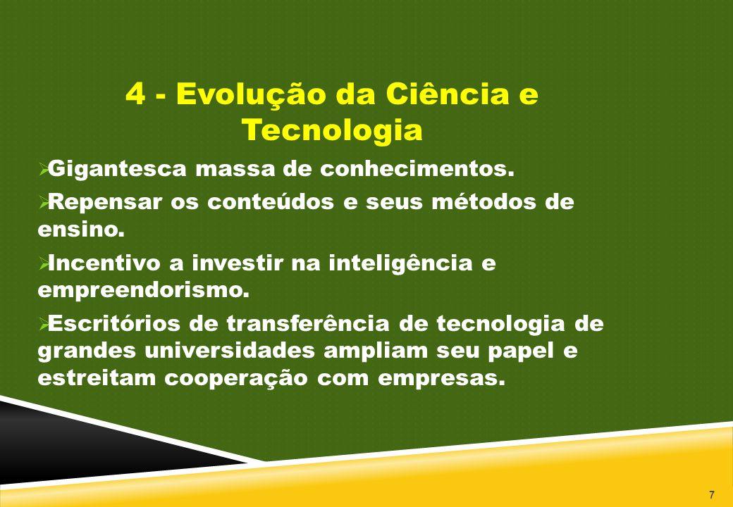 7 4 - Evolução da Ciência e Tecnologia  Gigantesca massa de conhecimentos.  Repensar os conteúdos e seus métodos de ensino.  Incentivo a investir n