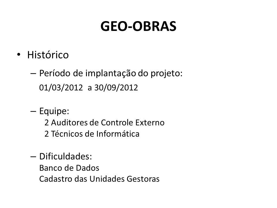 GEO-OBRAS Histórico – Período de implantação do projeto: 01/03/2012 a 30/09/2012 – Equipe: 2 Auditores de Controle Externo 2 Técnicos de Informática –