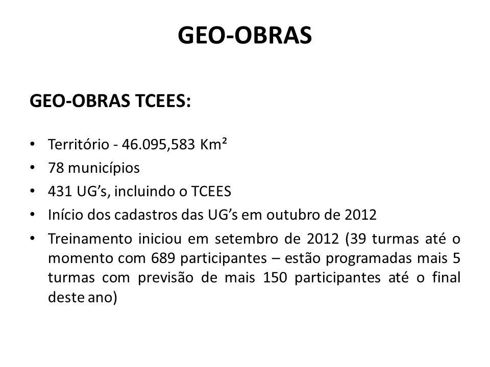 GEO-OBRAS TCEES: Território - 46.095,583 Km² 78 municípios 431 UG's, incluindo o TCEES Início dos cadastros das UG's em outubro de 2012 Treinamento in