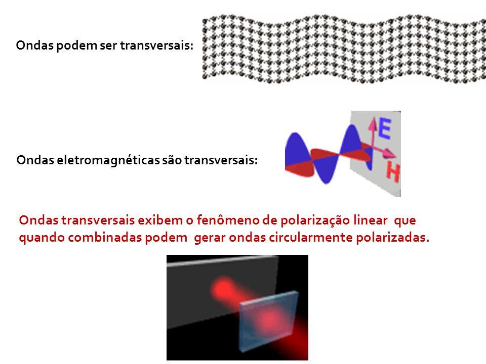 Ondas podem ser transversais: Ondas eletromagnéticas são transversais: Ondas transversais exibem o fenômeno de polarização linear que quando combinadas podem gerar ondas circularmente polarizadas.