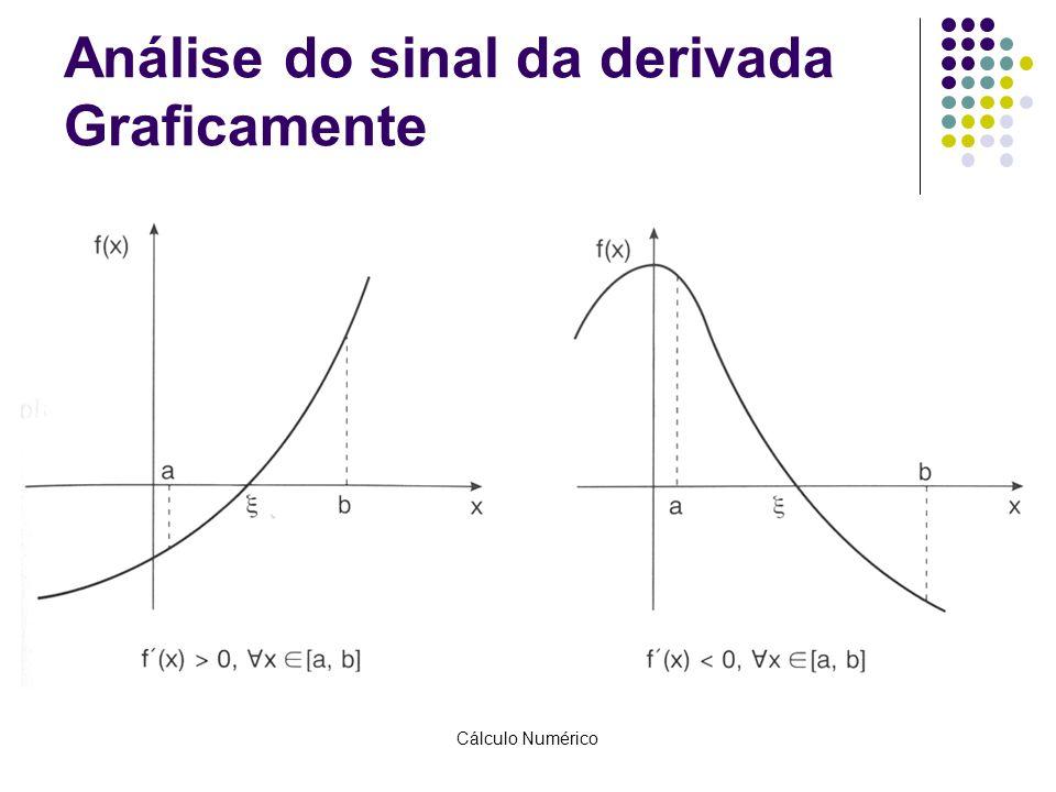 Cálculo Numérico Análise do sinal da derivada Graficamente