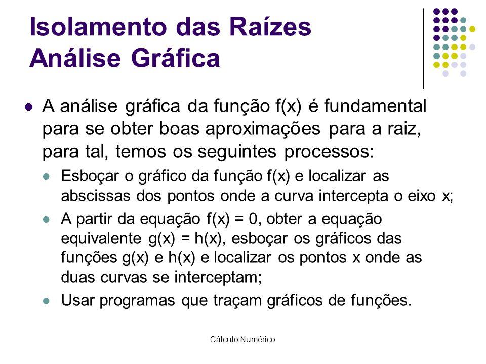 Cálculo Numérico Isolamento das Raízes Análise Gráfica A análise gráfica da função f(x) é fundamental para se obter boas aproximações para a raiz, par