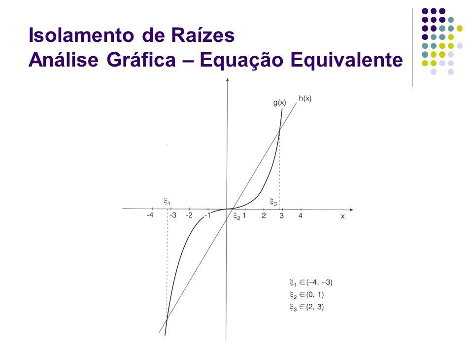 Introdução a Computação e Cálculo Numérico Isolamento de Raízes Análise Gráfica – Equação Equivalente