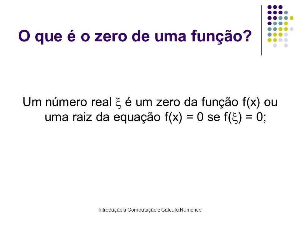 Introdução a Computação e Cálculo Numérico O que é o zero de uma função? Um número real  é um zero da função f(x) ou uma raiz da equação f(x) = 0 se
