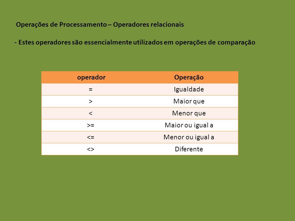 operadorOperação =Igualdade >Maior que <Menor que >=Maior ou igual a <=Menor ou igual a <>Diferente Operações de Processamento – Operadores relacionai