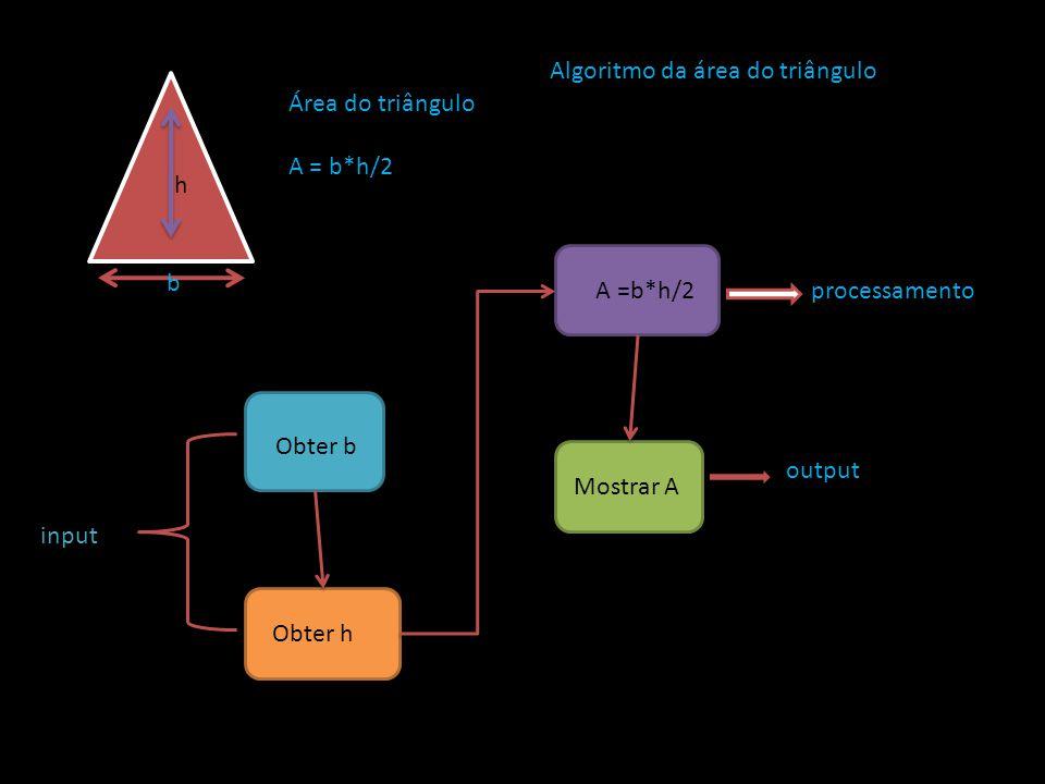 h b Área do triângulo A = b*h/2 Obter b Obter h A =b*h/2 Mostrar A input processamento output Algoritmo da área do triângulo