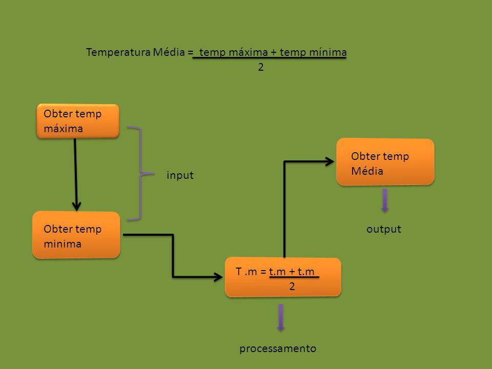 Temperatura Média = temp máxima + temp mínima 2 Obter temp máxima Obter temp minima T.m = t.m + t.m 2 Obter temp Média input processamento output