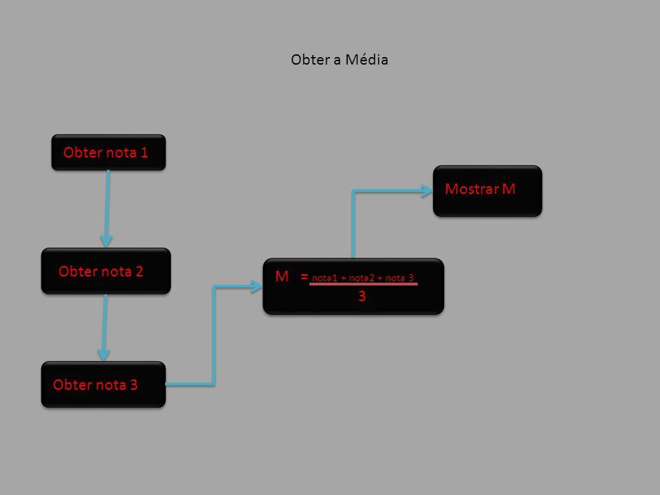 Obter a Média Obter nota 1 Obter nota 2 Obter nota 3 M = nota1 + nota2 + nota 3 3 Mostrar M