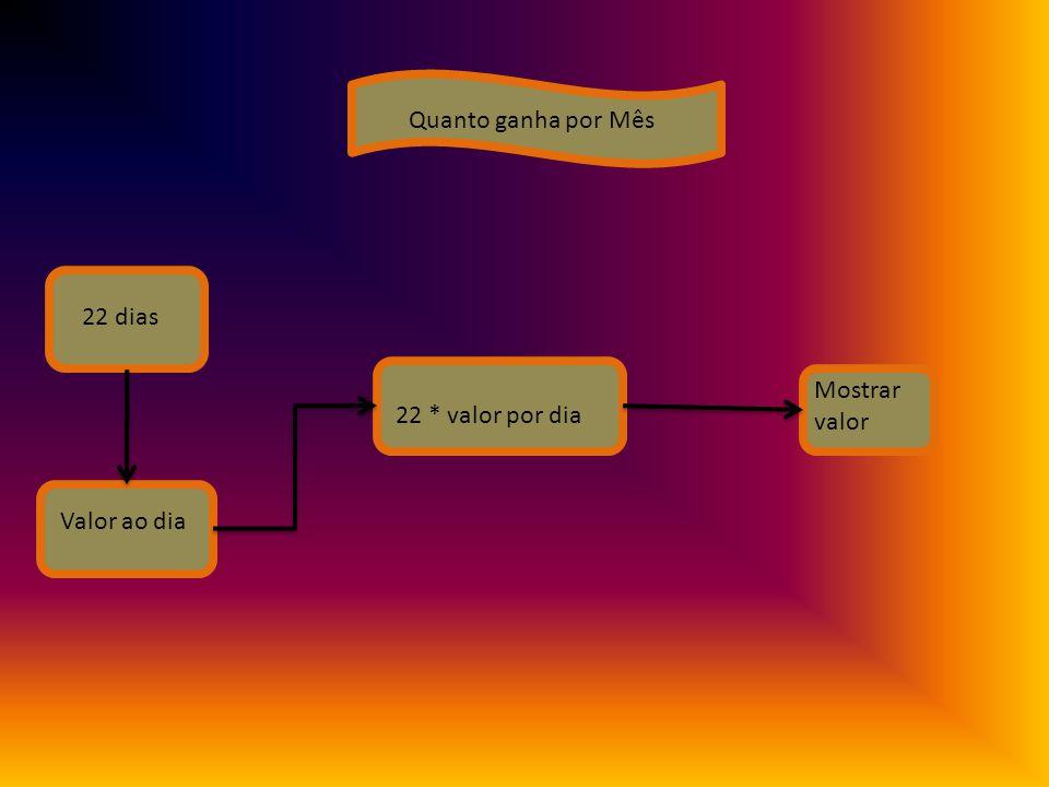 Quanto ganha por Mês 22 dias Valor ao dia 22 * valor por dia Mostrar valor