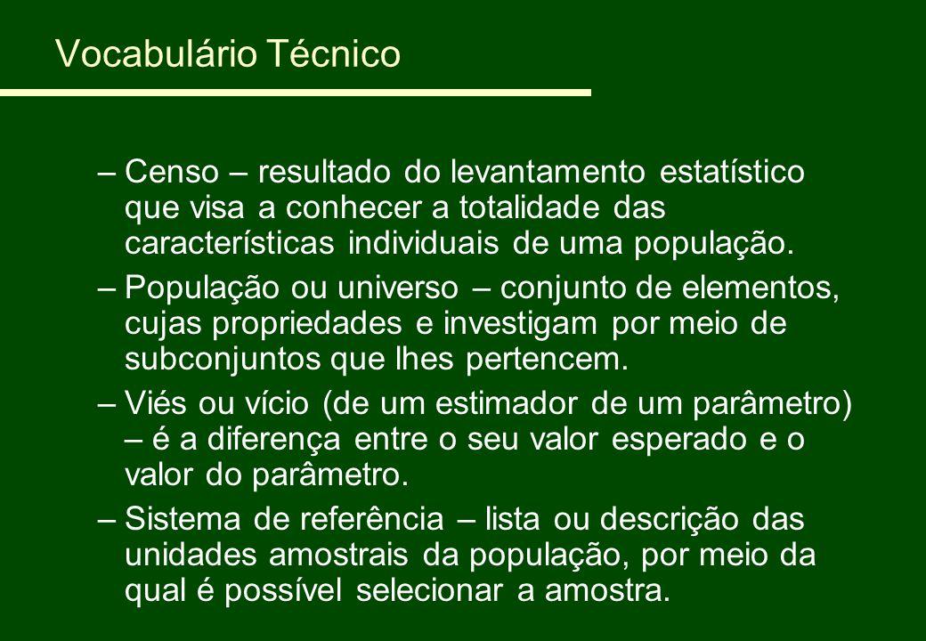 Vocabulário Técnico –Censo – resultado do levantamento estatístico que visa a conhecer a totalidade das características individuais de uma população.