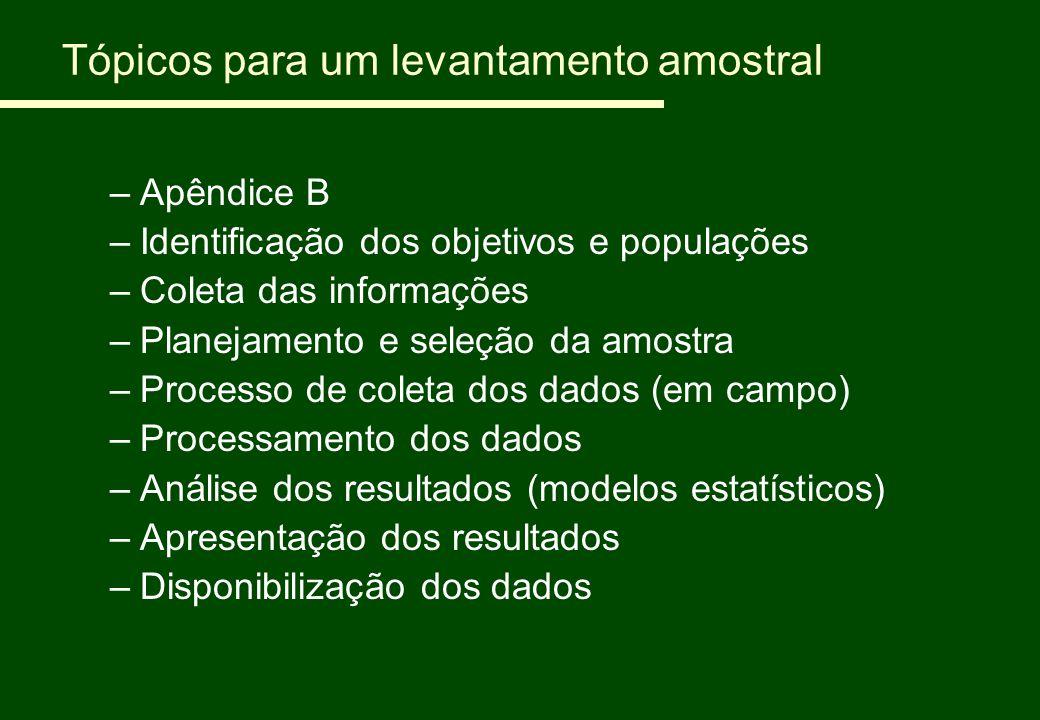 Tópicos para um levantamento amostral –Apêndice B –Identificação dos objetivos e populações –Coleta das informações –Planejamento e seleção da amostra