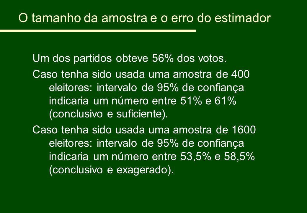 O tamanho da amostra e o erro do estimador Um dos partidos obteve 56% dos votos. Caso tenha sido usada uma amostra de 400 eleitores: intervalo de 95%