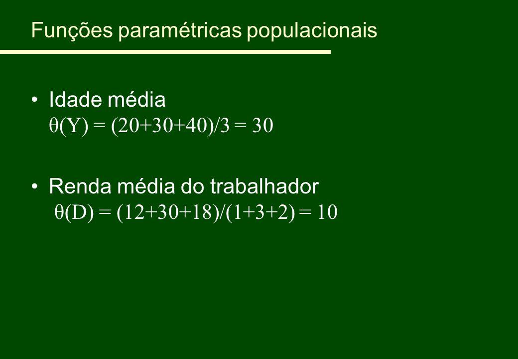 Funções paramétricas populacionais Idade média θ(Y) = (20+30+40)/3 = 30 Renda média do trabalhador θ(D) = (12+30+18)/(1+3+2) = 10