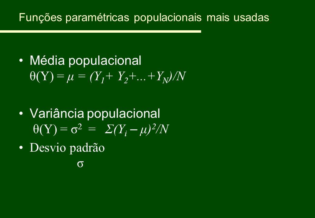 Funções paramétricas populacionais mais usadas Média populacional θ(Y) = μ = (Y 1 + Y 2 +...+Y N )/N Variância populacional θ(Y) = σ 2 = Σ(Y i – μ) 2