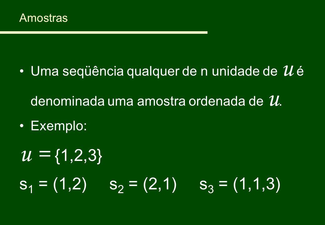 Amostras Uma seqüência qualquer de n unidade de u é denominada uma amostra ordenada de u. Exemplo: u = {1,2,3} s 1 = (1,2)s 2 = (2,1)s 3 = (1,1,3)