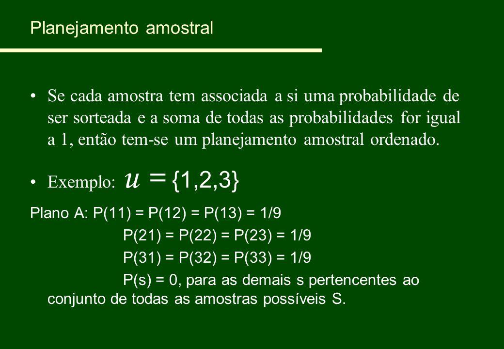 Planejamento amostral Se cada amostra tem associada a si uma probabilidade de ser sorteada e a soma de todas as probabilidades for igual a 1, então te