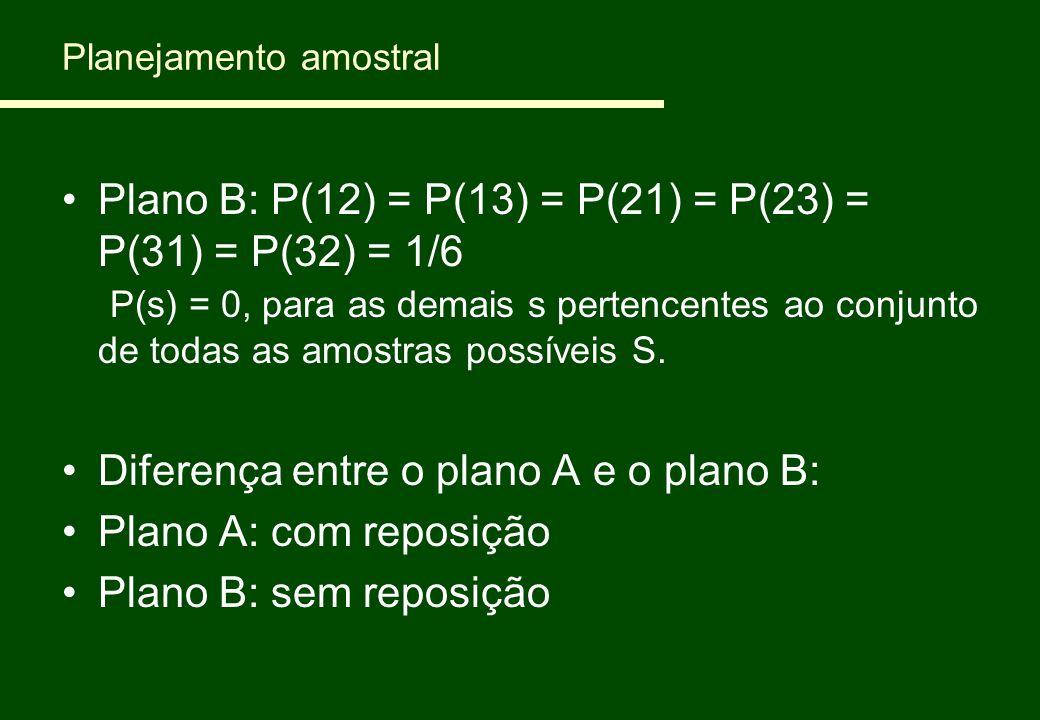 Planejamento amostral Plano B: P(12) = P(13) = P(21) = P(23) = P(31) = P(32) = 1/6 P(s) = 0, para as demais s pertencentes ao conjunto de todas as amo