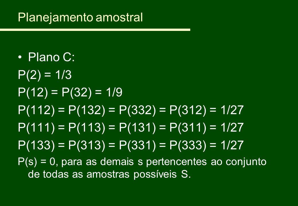 Planejamento amostral Plano C: P(2) = 1/3 P(12) = P(32) = 1/9 P(112) = P(132) = P(332) = P(312) = 1/27 P(111) = P(113) = P(131) = P(311) = 1/27 P(133)