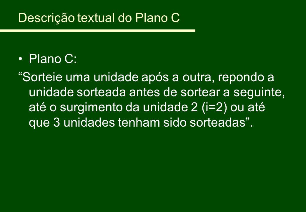 """Descrição textual do Plano C Plano C: """"Sorteie uma unidade após a outra, repondo a unidade sorteada antes de sortear a seguinte, até o surgimento da u"""