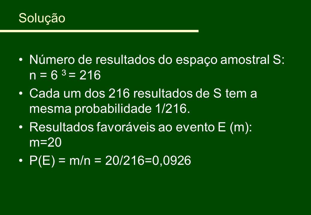 Solução Número de resultados do espaço amostral S: n = 6 3 = 216 Cada um dos 216 resultados de S tem a mesma probabilidade 1/216. Resultados favorávei