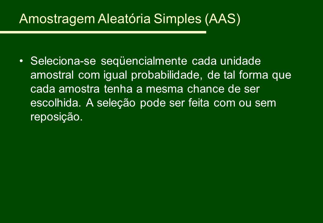 Amostragem Aleatória Simples (AAS) Seleciona-se seqüencialmente cada unidade amostral com igual probabilidade, de tal forma que cada amostra tenha a m