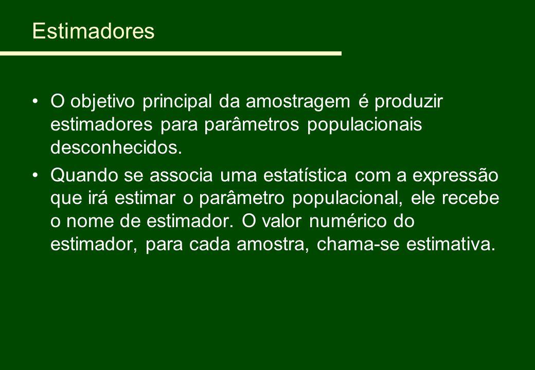 Estimadores O objetivo principal da amostragem é produzir estimadores para parâmetros populacionais desconhecidos. Quando se associa uma estatística c