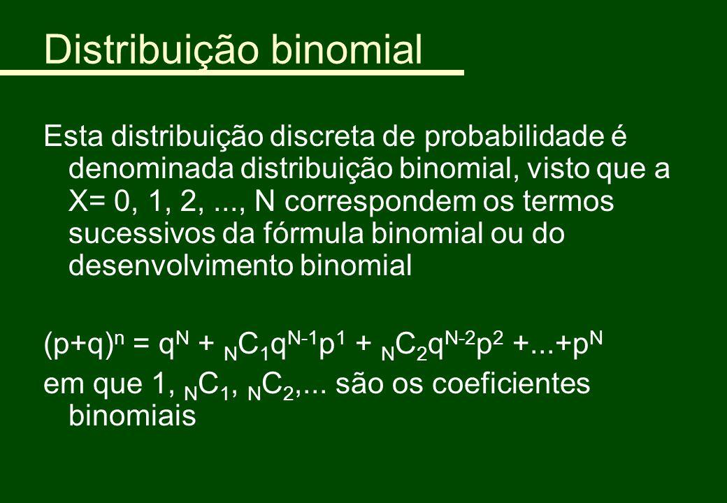 Distribuição binomial Esta distribuição discreta de probabilidade é denominada distribuição binomial, visto que a X= 0, 1, 2,..., N correspondem os te