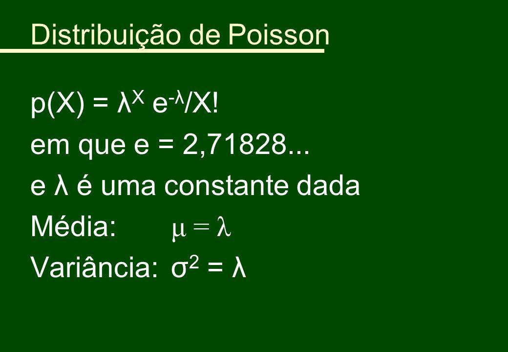 Distribuição de Poisson p(X) = λ X e -λ /X! em que e = 2,71828... e λ é uma constante dada Média: μ = λ Variância:σ 2 = λ