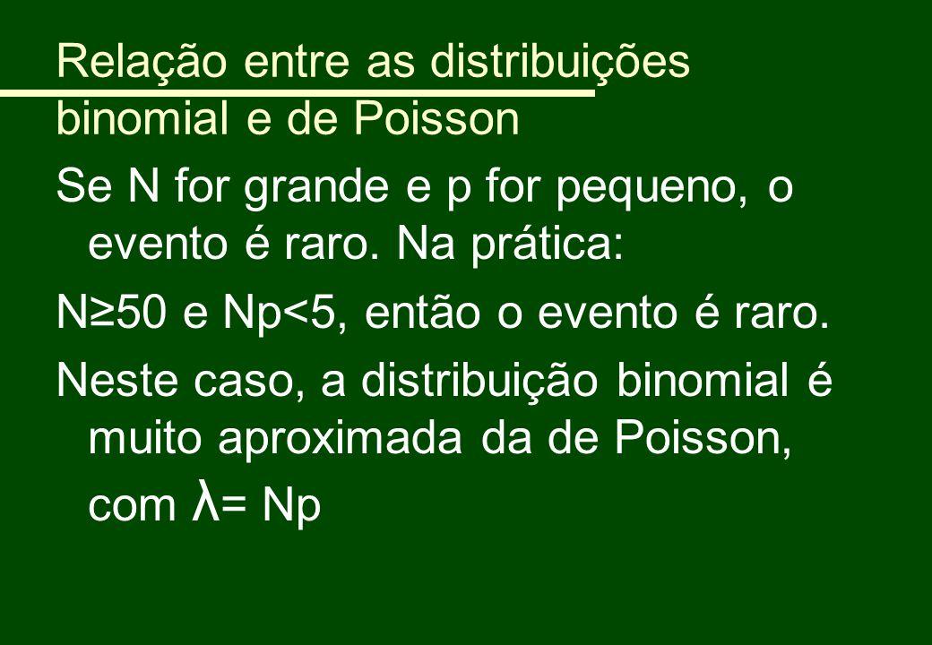 Relação entre as distribuições binomial e de Poisson Se N for grande e p for pequeno, o evento é raro. Na prática: N≥50 e Np<5, então o evento é raro.