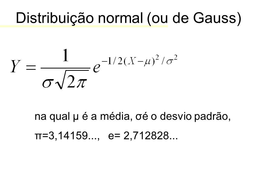 Distribuição normal (ou de Gauss) na qual μ é a média, σé o desvio padrão, π=3,14159..., e= 2,712828...