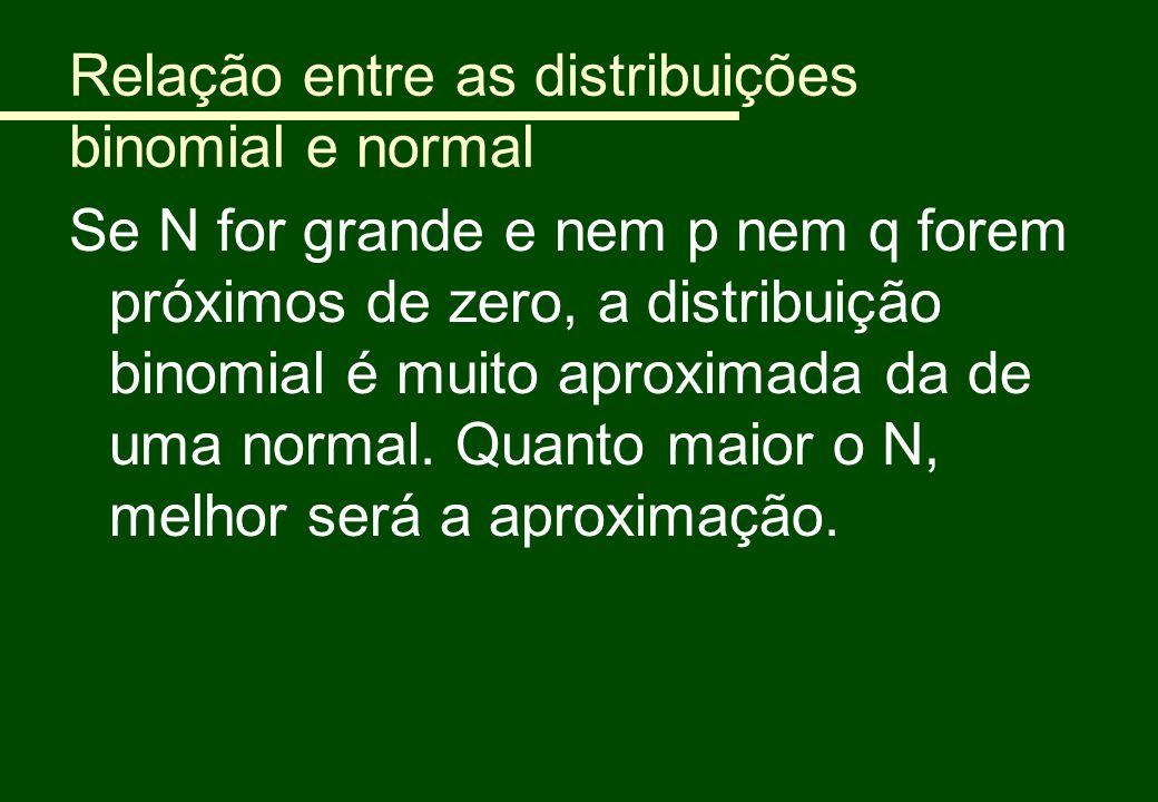 Relação entre as distribuições binomial e normal Se N for grande e nem p nem q forem próximos de zero, a distribuição binomial é muito aproximada da d