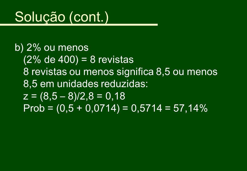 Solução (cont.) b) 2% ou menos (2% de 400) = 8 revistas 8 revistas ou menos significa 8,5 ou menos 8,5 em unidades reduzidas: z = (8,5 – 8)/2,8 = 0,18