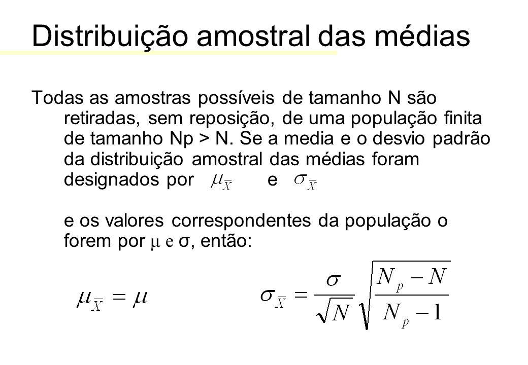 Distribuição amostral das médias Todas as amostras possíveis de tamanho N são retiradas, sem reposição, de uma população finita de tamanho Np > N. Se