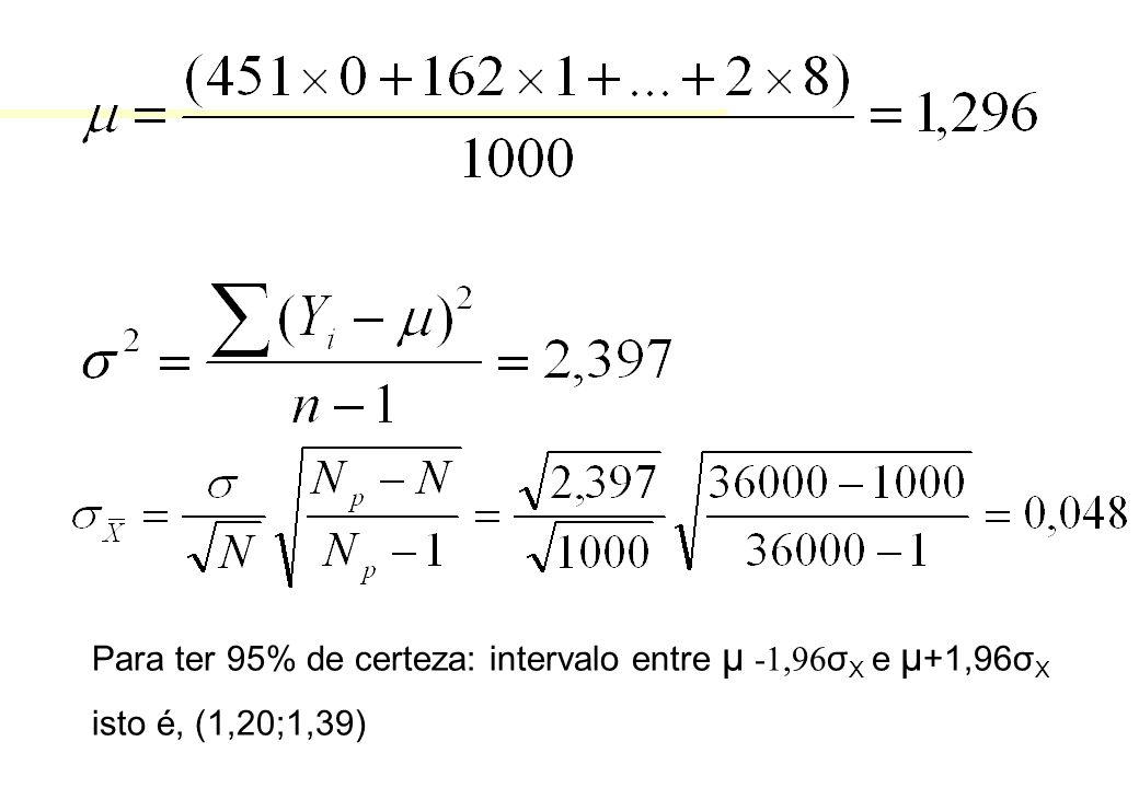 Para ter 95% de certeza: intervalo entre μ -1,96 σ X e μ +1,96σ X isto é, (1,20;1,39)