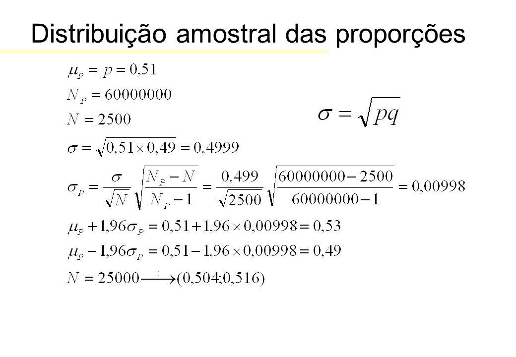 Distribuição amostral das proporções