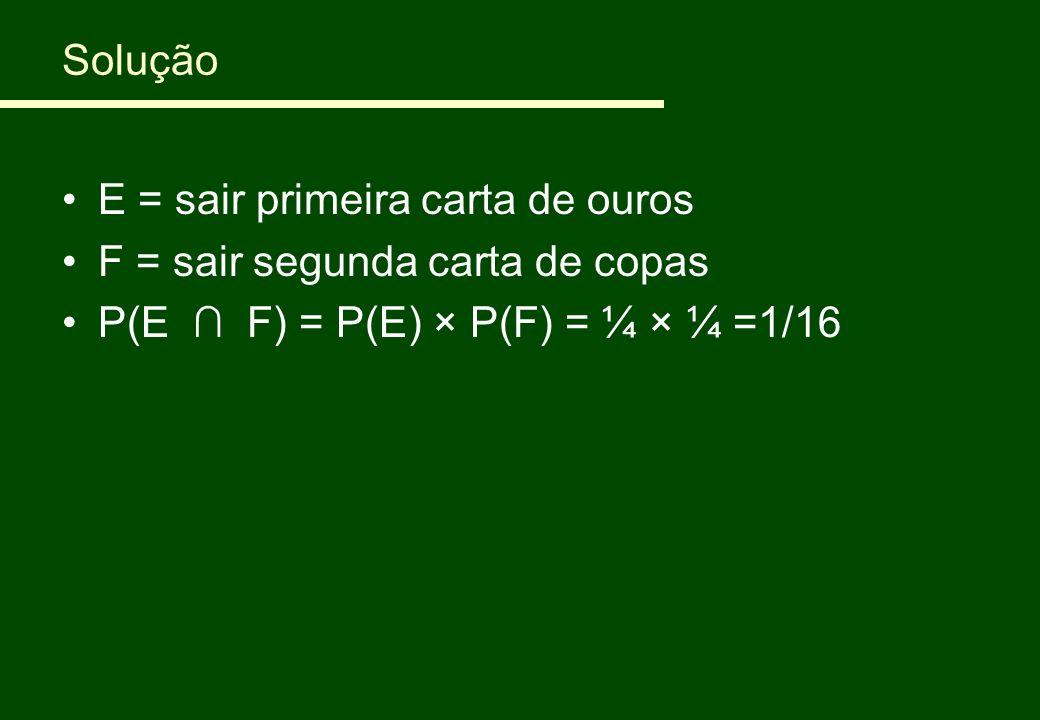 Solução E = sair primeira carta de ouros F = sair segunda carta de copas P(E ∩ F) = P(E) × P(F) = ¼ × ¼ =1/16