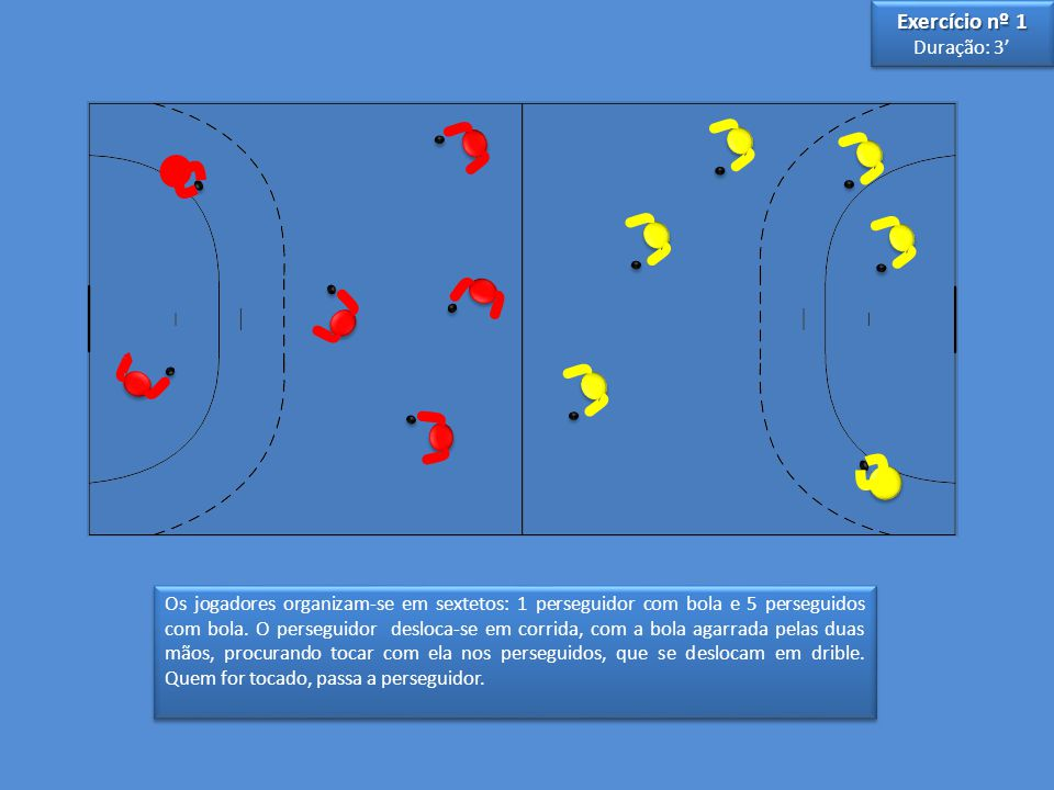 Os jogadores organizam-se em sextetos: 1 perseguidor com bola e 5 perseguidos com bola. O perseguidor desloca-se em corrida, com a bola agarrada pelas