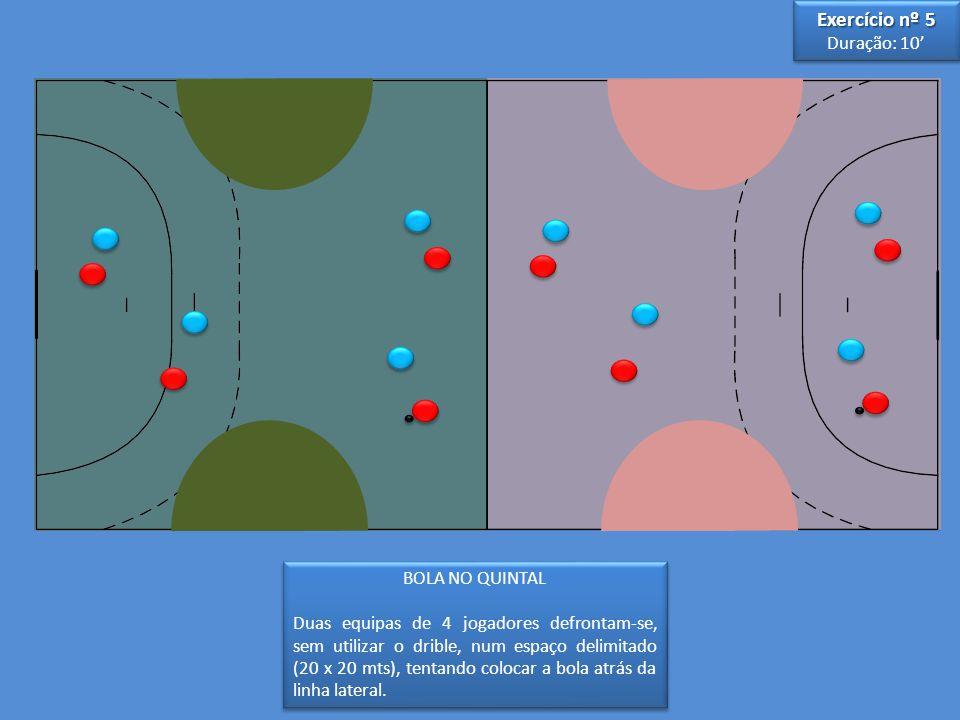 BOLA NO QUINTAL Duas equipas de 4 jogadores defrontam-se, sem utilizar o drible, num espaço delimitado (20 x 20 mts), tentando colocar a bola atrás da