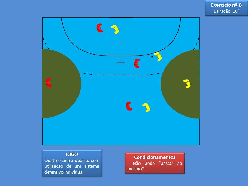 3 3 5 5 JOGO Quatro contra quatro, com utilização de um sistema defensivo individual.JOGO Exercício nº 8 Duração: 10' Exercício nº 8 Duração: 10' Cond