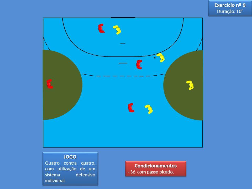 3 3 5 5 JOGO Quatro contra quatro, com utilização de um sistema defensivo individual.JOGO Exercício nº 9 Duração: 10' Exercício nº 9 Duração: 10' Cond