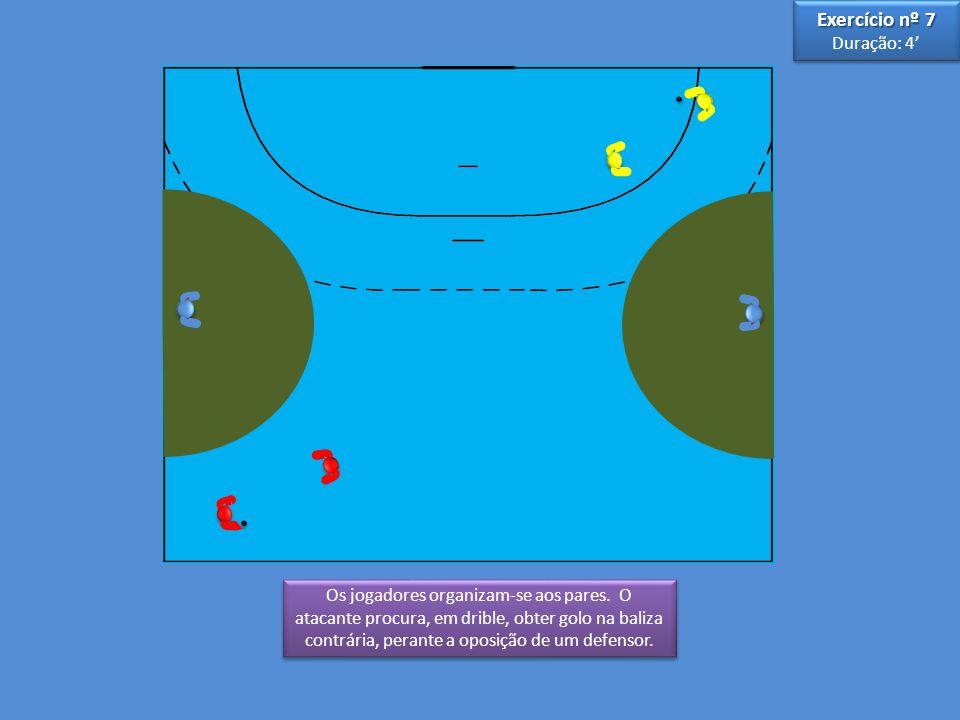 3 3 5 5 Os jogadores organizam-se aos pares. O atacante procura, em drible, obter golo na baliza contrária, perante a oposição de um defensor. Exercíc